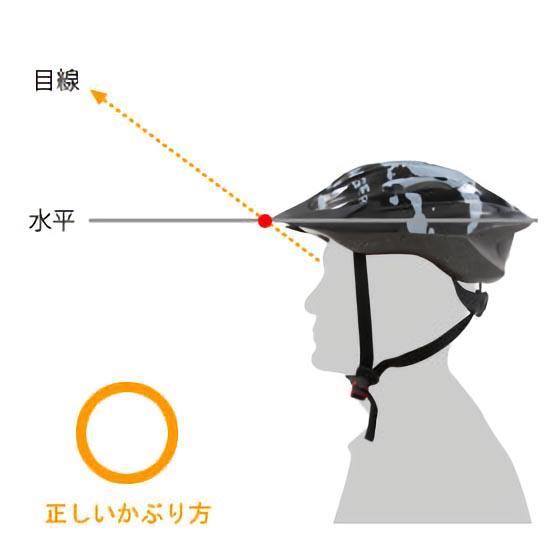 DHL360-WH ヘルメット 各部特徴画像