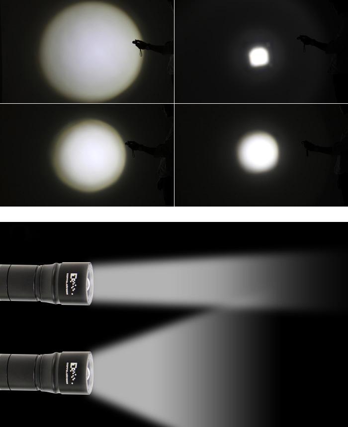 DL-07 ハイパワーLED フロントライト 各部特徴画像