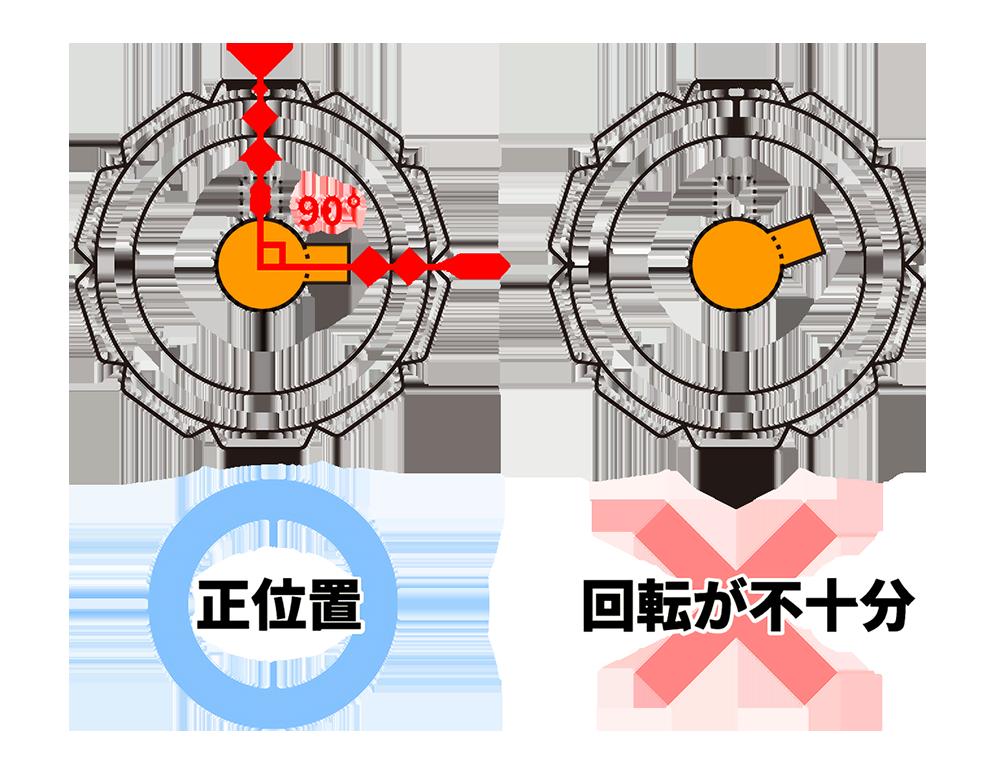 ダイヤルコンボワイヤーロック(旧仕様)パスワード設定ご注意事項画像