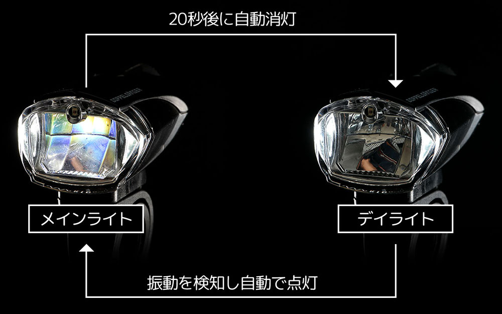 DLF314-BK ロードトレースセンサーライトプロ 主な特徴