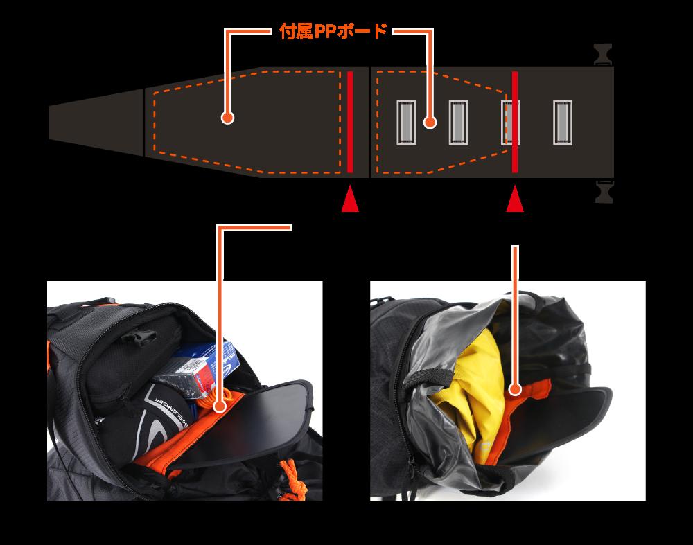 大容量サドルバッグ付属PPボードの取り付け方画像