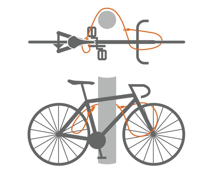 ダイヤルコンボカラビナループロック多様な施錠方法に対応する ダブルループワイヤー形状画像