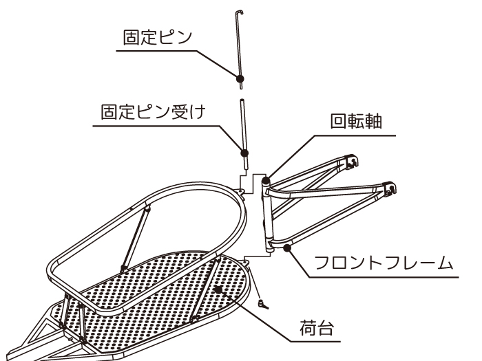 シングルホイールサイクルトレーラーご使用前に必ずお読みください画像