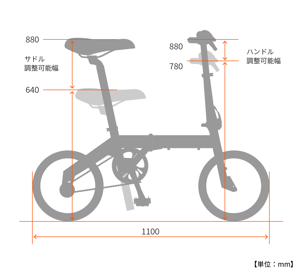 140-S-GR ハコベロ サイズ画像