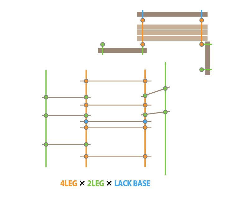 4レッグシェルフ組み合わせ方はアイデア次第。画像