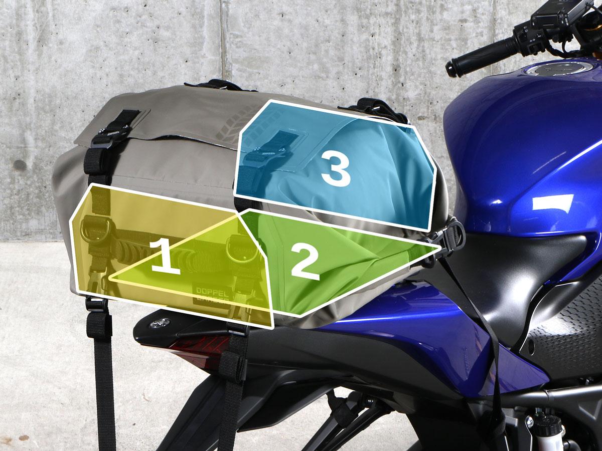 DBT575-KH ターポリンシートバッグ デイズ 主な特徴