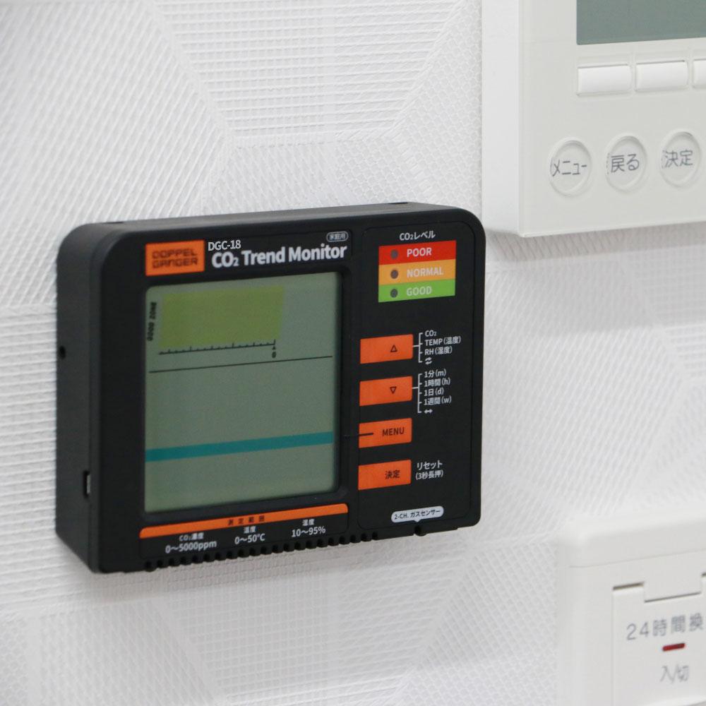 二酸化炭素濃度トレンドモニター設置方法画像